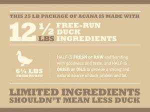 Buy Acana Singles Duck and Bartlett Pear Dry Dog Food online in Canada